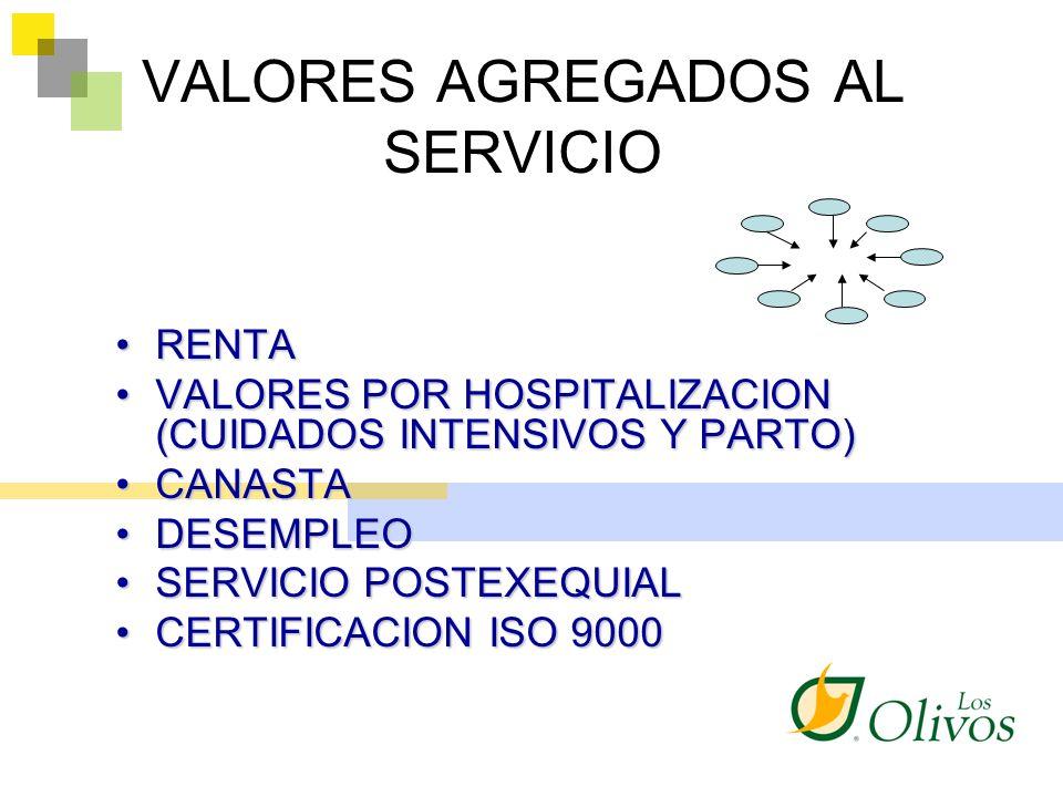 VALORES AGREGADOS AL SERVICIO RENTARENTA VALORES POR HOSPITALIZACION (CUIDADOS INTENSIVOS Y PARTO)VALORES POR HOSPITALIZACION (CUIDADOS INTENSIVOS Y P