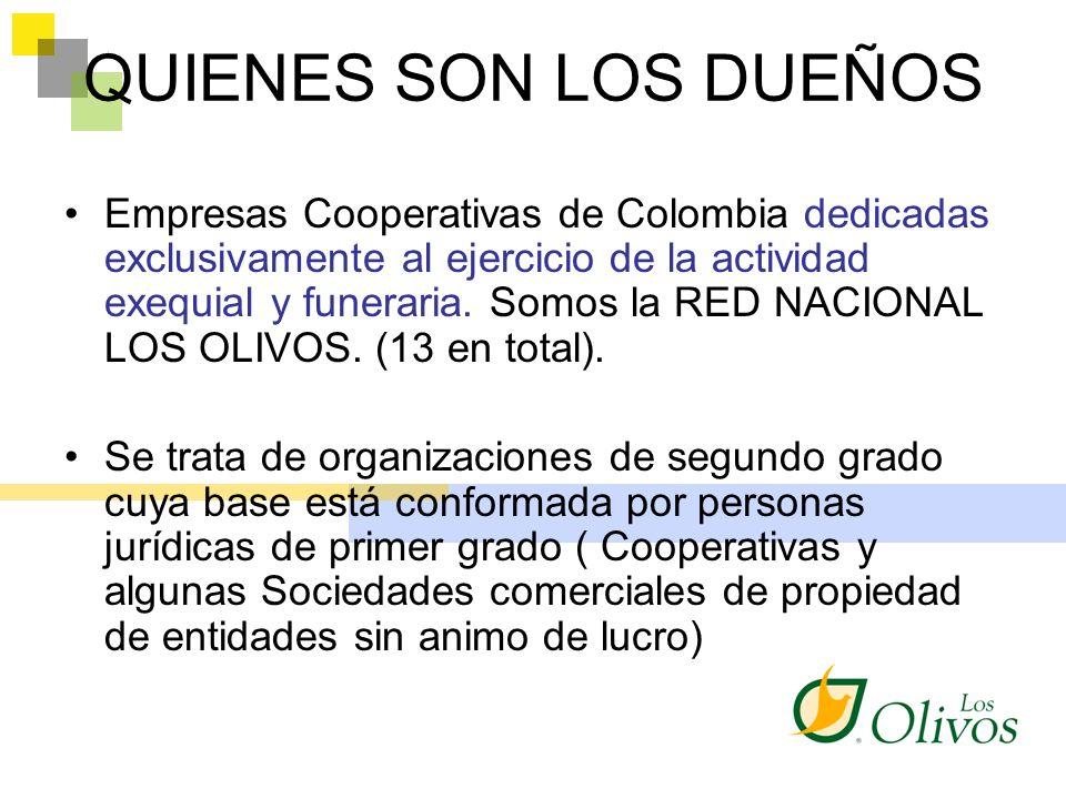 QUIENES SON LOS DUEÑOS Empresas Cooperativas de Colombia dedicadas exclusivamente al ejercicio de la actividad exequial y funeraria. Somos la RED NACI