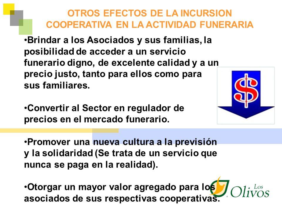 PRESENTACIÓN INVESTIGACIÓN SOBRE SERVICIOS FUNERARIOS Y SEGUROS EXEQUIALES PRESENTADA A: RED LOS OLIVOS ASEGURADORA SOLIDARIA DE COLOMBIA REALIZADA POR: ITEM LTDA.