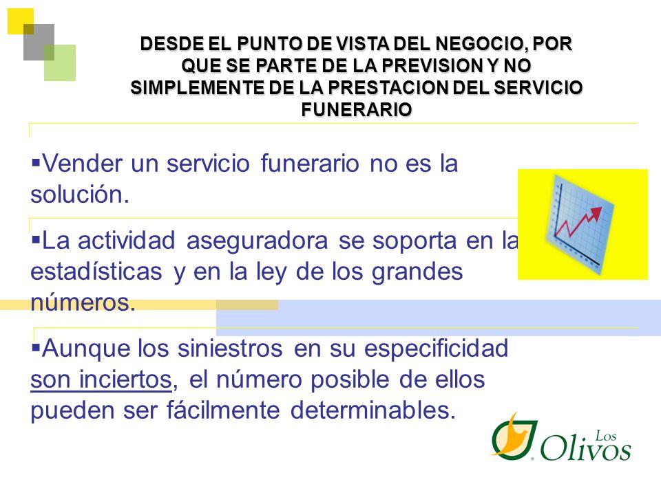 BENEFICIARIOS DEL SERVICIO ASEGURADO Y SU GRUPO FAMILIAR BASICO GRUPO FAMILIAR BASICO: Asegurado y Conyuge Hijos; y Padres