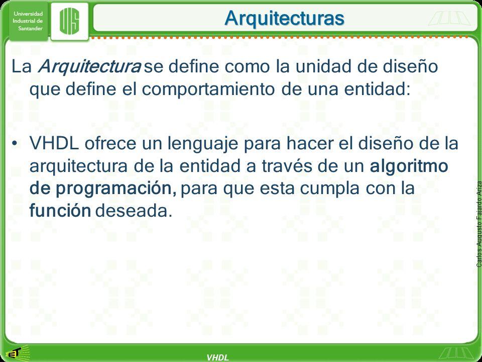 VHDL Carlos Augusto Fajardo Ariza Arquitecturas La Arquitectura se define como la unidad de diseño que define el comportamiento de una entidad: VHDL o