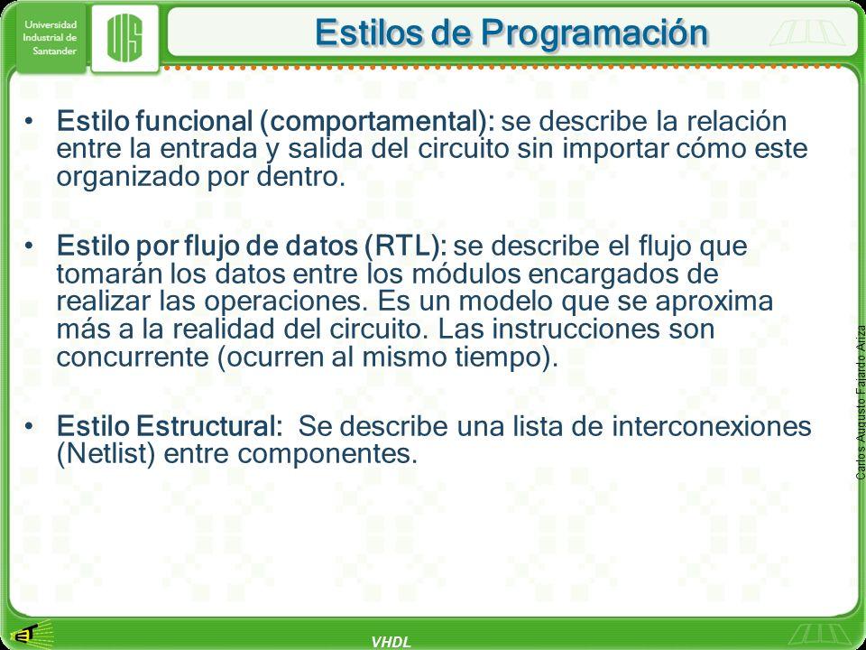 VHDL Carlos Augusto Fajardo Ariza Estilos de Programación Estilo funcional (comportamental): se describe la relación entre la entrada y salida del cir