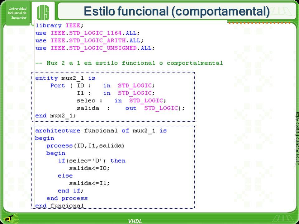 VHDL Carlos Augusto Fajardo Ariza Estilo funcional (comportamental)