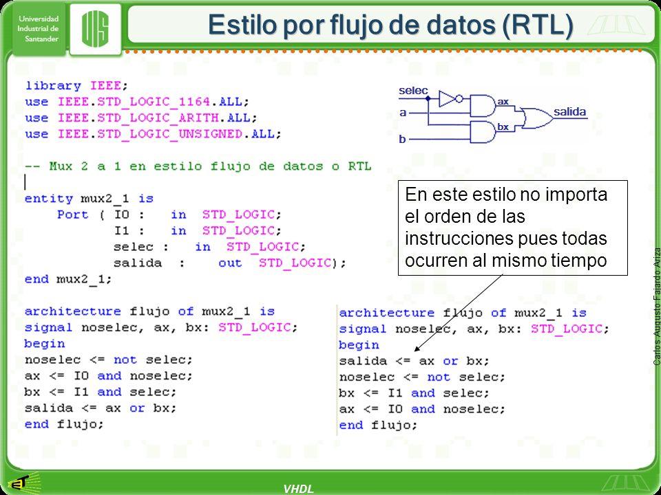 VHDL Carlos Augusto Fajardo Ariza Estilo por flujo de datos (RTL) En este estilo no importa el orden de las instrucciones pues todas ocurren al mismo