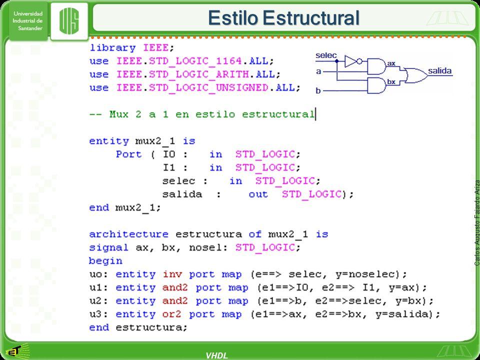 VHDL Carlos Augusto Fajardo Ariza Estilo Estructural
