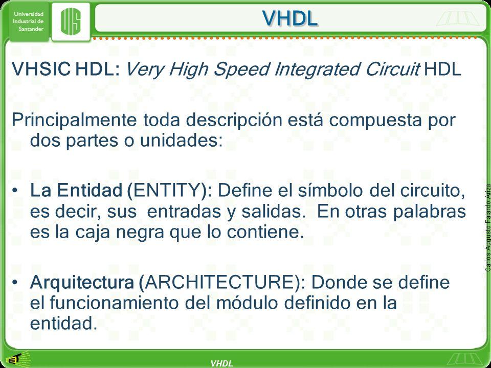 VHDL Carlos Augusto Fajardo Ariza VHDLVHDL VHSIC HDL: Very High Speed Integrated Circuit HDL Principalmente toda descripción está compuesta por dos pa