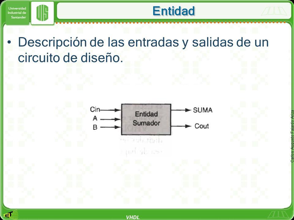 VHDL Carlos Augusto Fajardo Ariza EntidadEntidad Descripción de las entradas y salidas de un circuito de diseño.