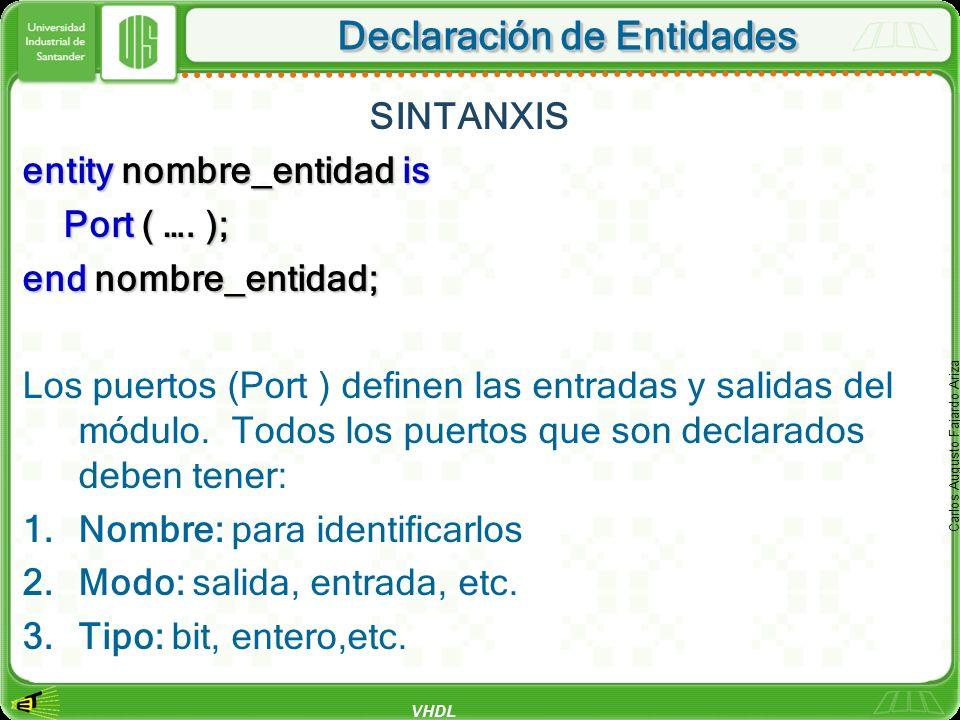 VHDL Carlos Augusto Fajardo Ariza Declaración de Entidades SINTANXIS entity nombre_entidad is Port ( …. ); Port ( …. ); end nombre_entidad; Los puerto