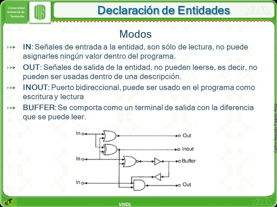 VHDL Carlos Augusto Fajardo Ariza Declaración de Entidades Modos IN: Señales de entrada a la entidad, son sólo de lectura, no puede asignarles ningún