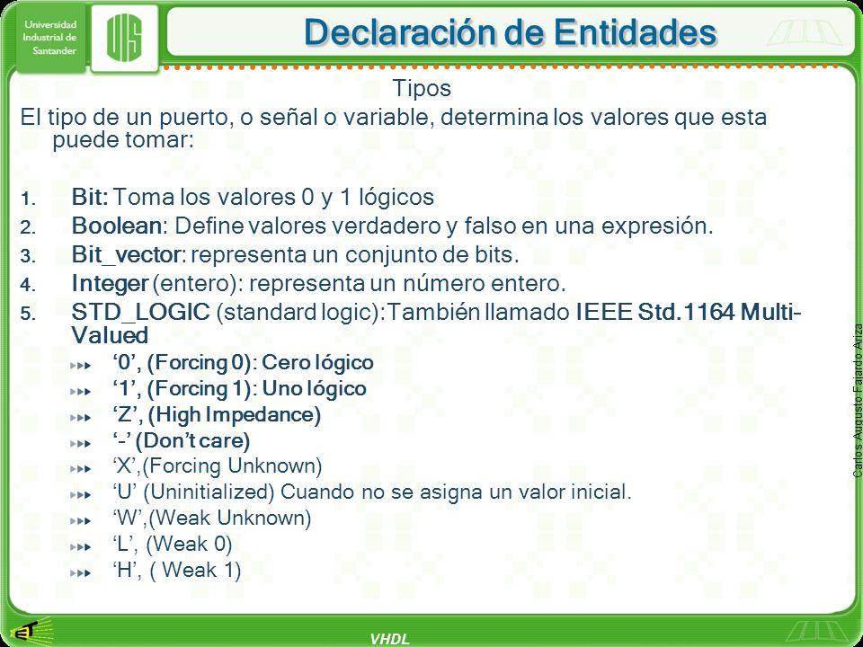 VHDL Carlos Augusto Fajardo Ariza Declaración de Entidades Tipos El tipo de un puerto, o señal o variable, determina los valores que esta puede tomar:
