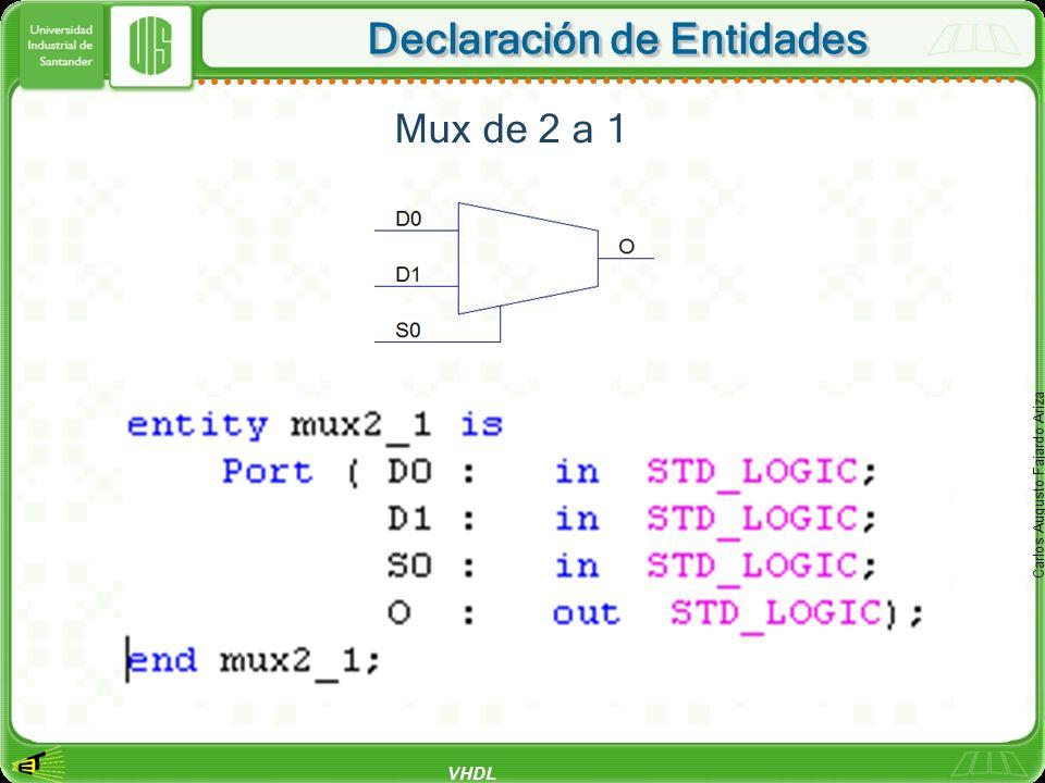 VHDL Carlos Augusto Fajardo Ariza Declaración de Entidades Mux de 2 a 1