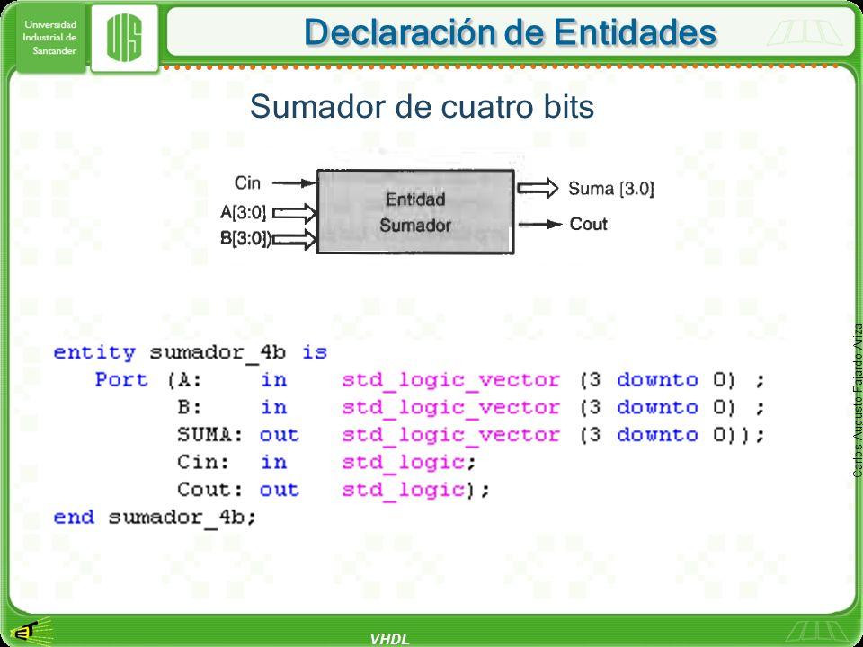 VHDL Carlos Augusto Fajardo Ariza Declaración de Entidades Sumador de cuatro bits
