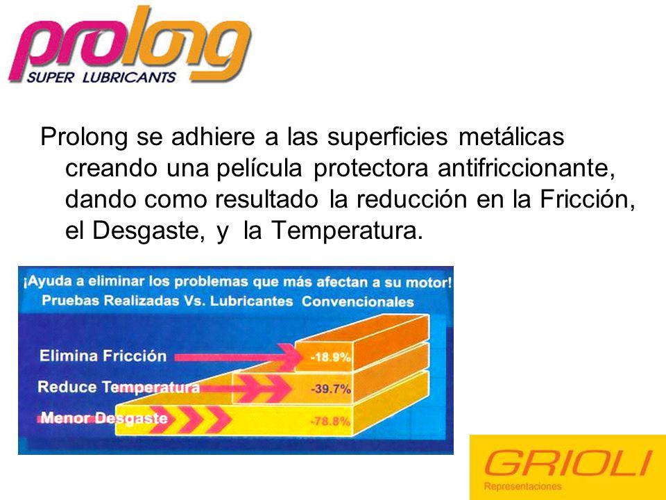 Prolong se adhiere a las superficies metálicas creando una película protectora antifriccionante, dando como resultado la reducción en la Fricción, el