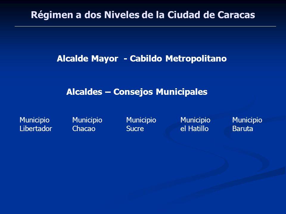 Régimen a dos Niveles de la Ciudad de Caracas Alcalde Mayor - Cabildo Metropolitano Municipio Libertador Municipio Chacao Municipio el Hatillo Municip
