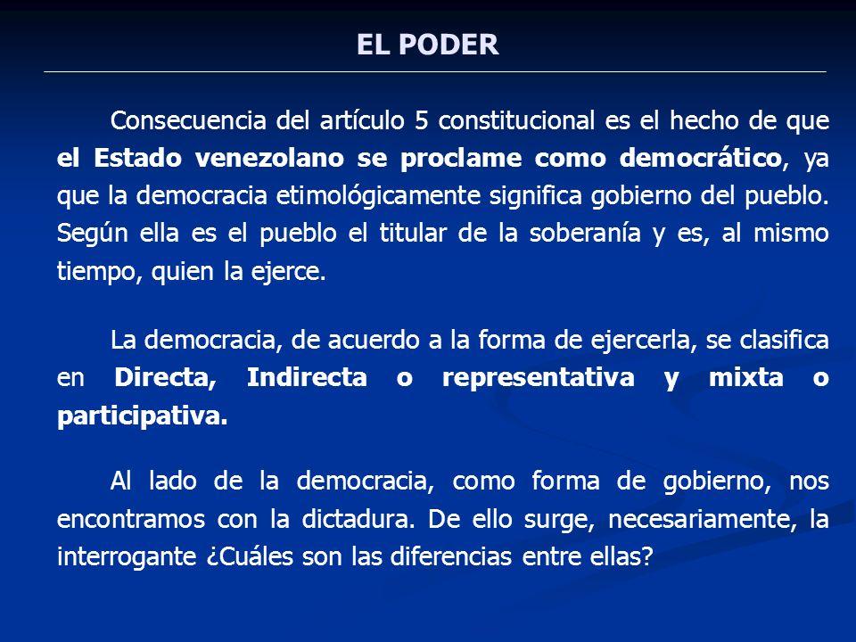 EL PODER Consecuencia del artículo 5 constitucional es el hecho de que el Estado venezolano se proclame como democrático, ya que la democracia etimoló