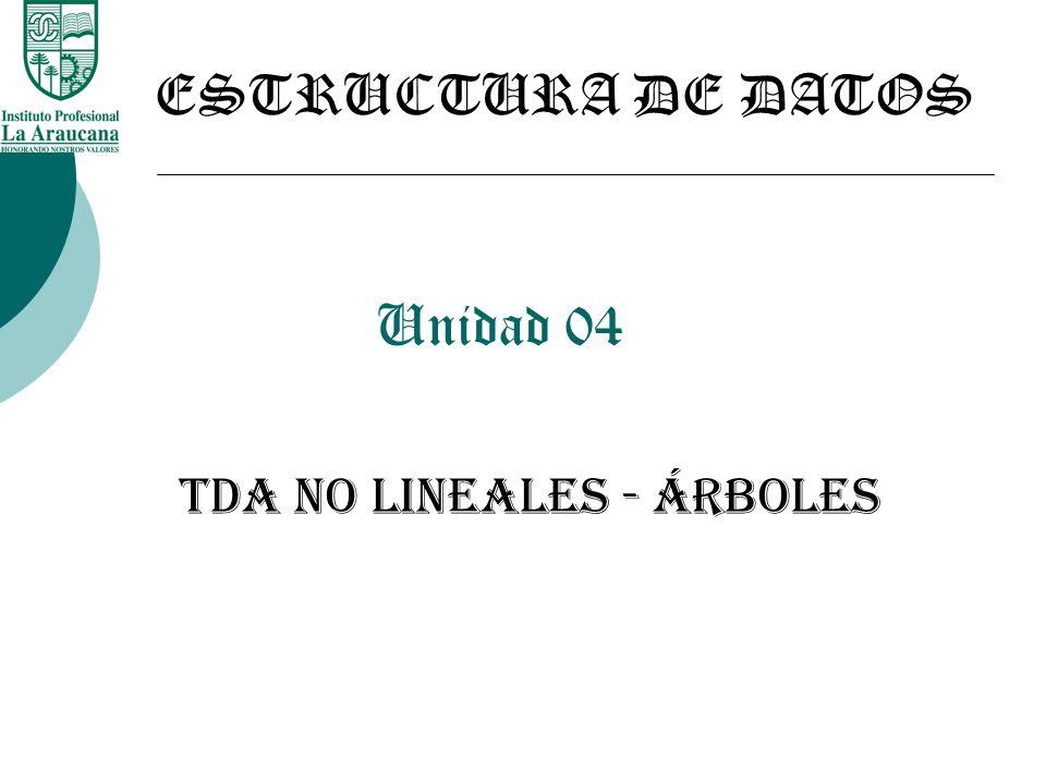 Unidad 04 TDA no lineales - Árboles ESTRUCTURA DE DATOS