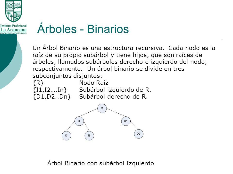 Árboles - Binarios Un Árbol Binario es una estructura recursiva. Cada nodo es la raíz de su propio subárbol y tiene hijos, que son raíces de árboles,