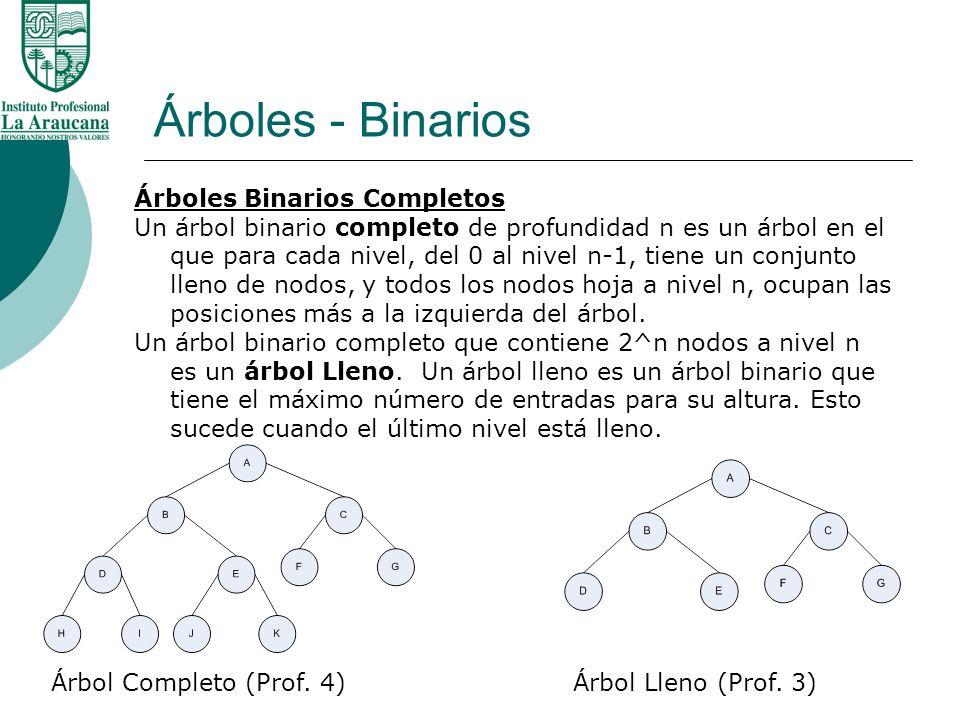 Árboles - Binarios Árboles Binarios Completos Un árbol binario completo de profundidad n es un árbol en el que para cada nivel, del 0 al nivel n-1, ti
