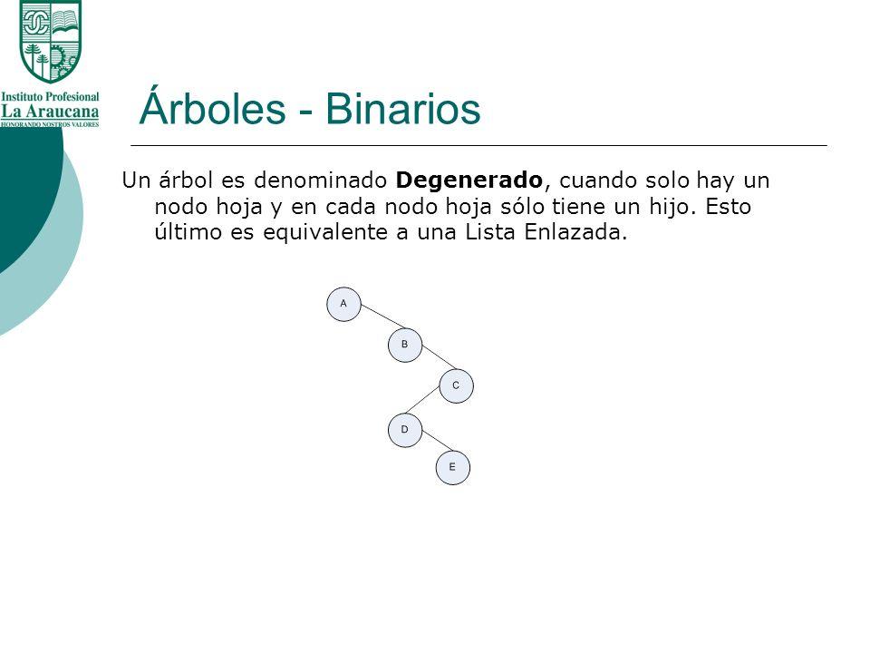Árboles - Binarios Un árbol es denominado Degenerado, cuando solo hay un nodo hoja y en cada nodo hoja sólo tiene un hijo. Esto último es equivalente