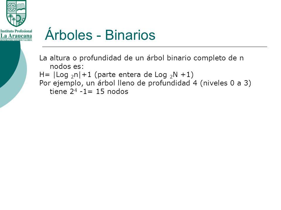 Árboles - Binarios La altura o profundidad de un árbol binario completo de n nodos es: H= |Log 2 n|+1 (parte entera de Log 2 N +1) Por ejemplo, un árb