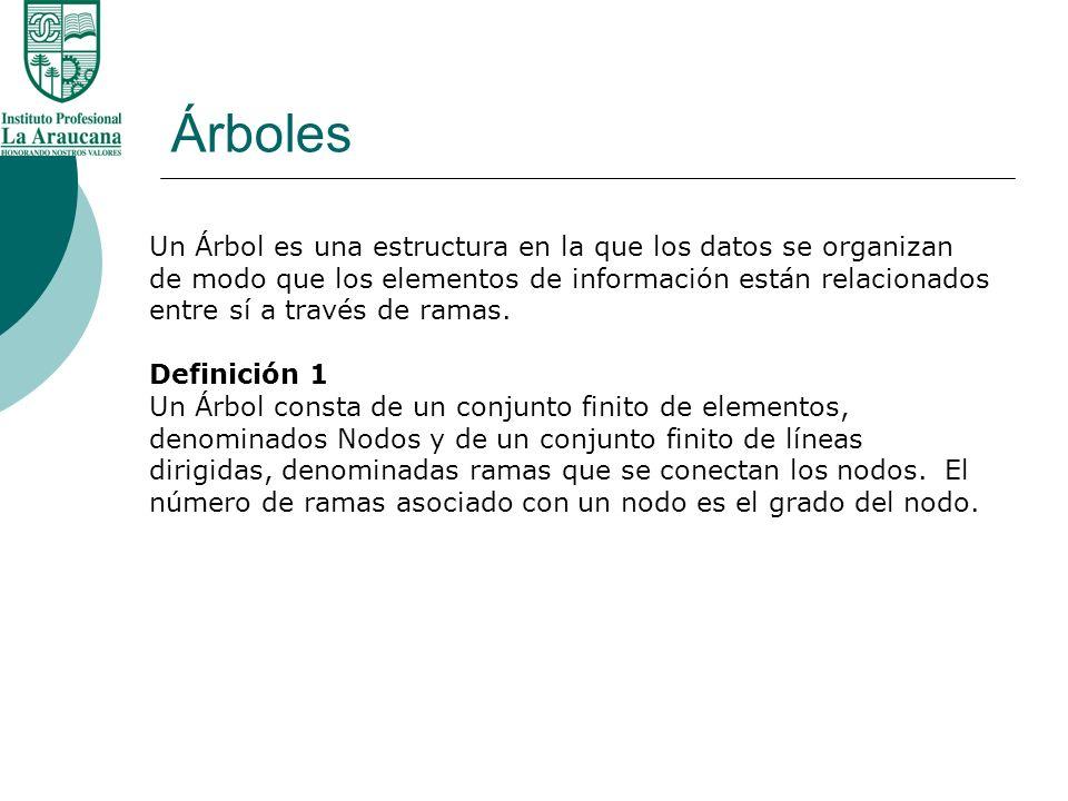 Árboles Un Árbol es una estructura en la que los datos se organizan de modo que los elementos de información están relacionados entre sí a través de r