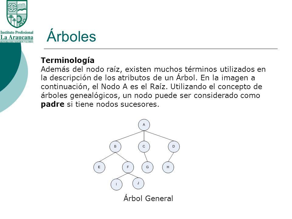 Árboles Terminología Además del nodo raíz, existen muchos términos utilizados en la descripción de los atributos de un Árbol. En la imagen a continuac