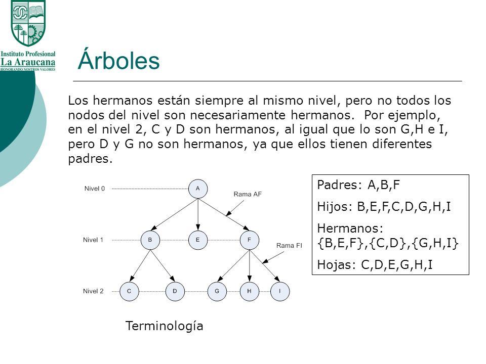 Árboles Los hermanos están siempre al mismo nivel, pero no todos los nodos del nivel son necesariamente hermanos. Por ejemplo, en el nivel 2, C y D so