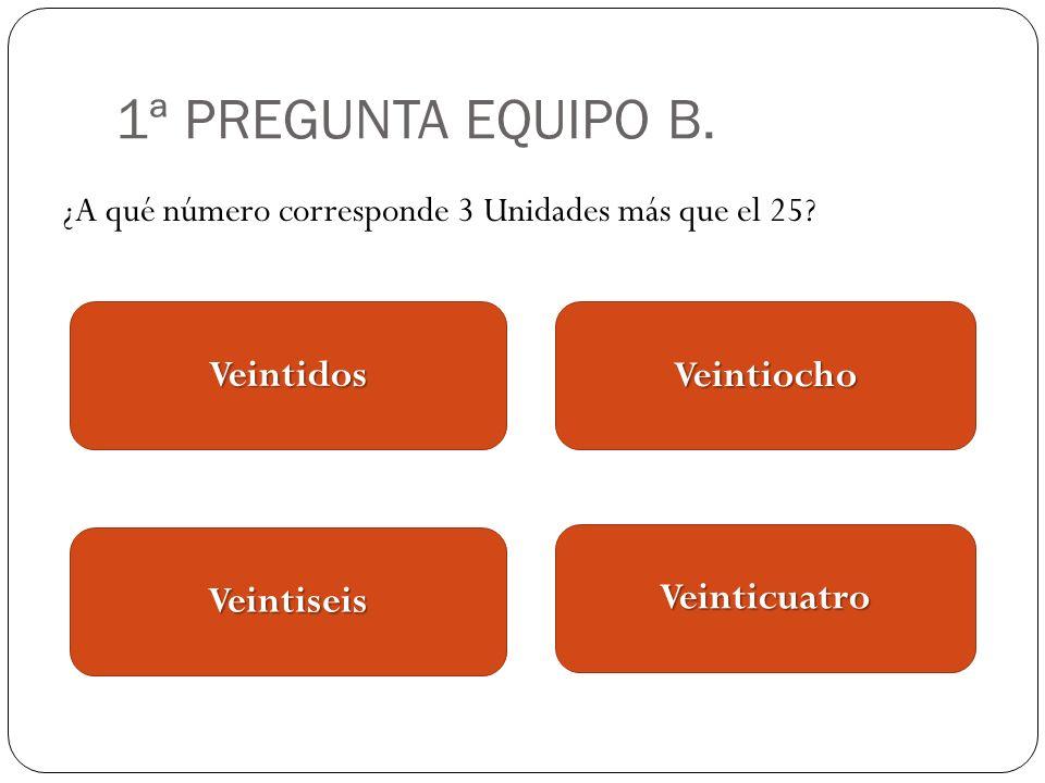 1ª PREGUNTA EQUIPO B. ¿A qué número corresponde 3 Unidades más que el 25.