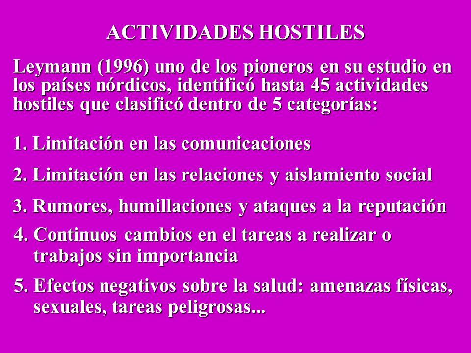 ACTIVIDADES HOSTILES Leymann (1996) uno de los pioneros en su estudio en los países nórdicos, identificó hasta 45 actividades hostiles que clasificó dentro de 5 categorías: 1.