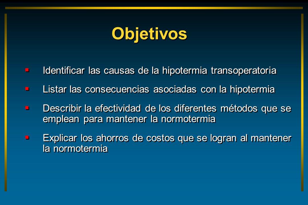 Objetivos Identificar las causas de la hipotermia transoperatoria Listar las consecuencias asociadas con la hipotermia Describir la efectividad de los