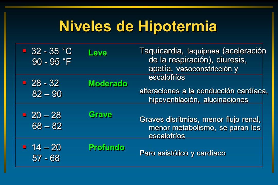 Niveles de Hipotermia 32 - 35 ˚ C 90 - 95 ˚ F 28 - 32 82 – 90 20 – 28 68 – 82 14 – 20 57 - 68 32 - 35 ˚ C 90 - 95 ˚ F 28 - 32 82 – 90 20 – 28 68 – 82