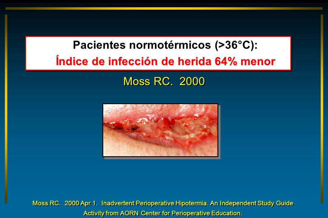 Pacientes normotérmicos (>36°C): Índice de infección de herida 64% menor Pacientes normotérmicos (>36°C): Índice de infección de herida 64% menor Moss