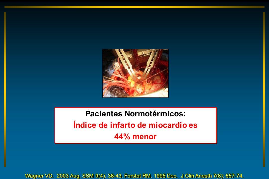 Pacientes Normotérmicos: Índice de infarto de miocardio es 44% menor Pacientes Normotérmicos: Índice de infarto de miocardio es 44% menor Wagner VD. 2