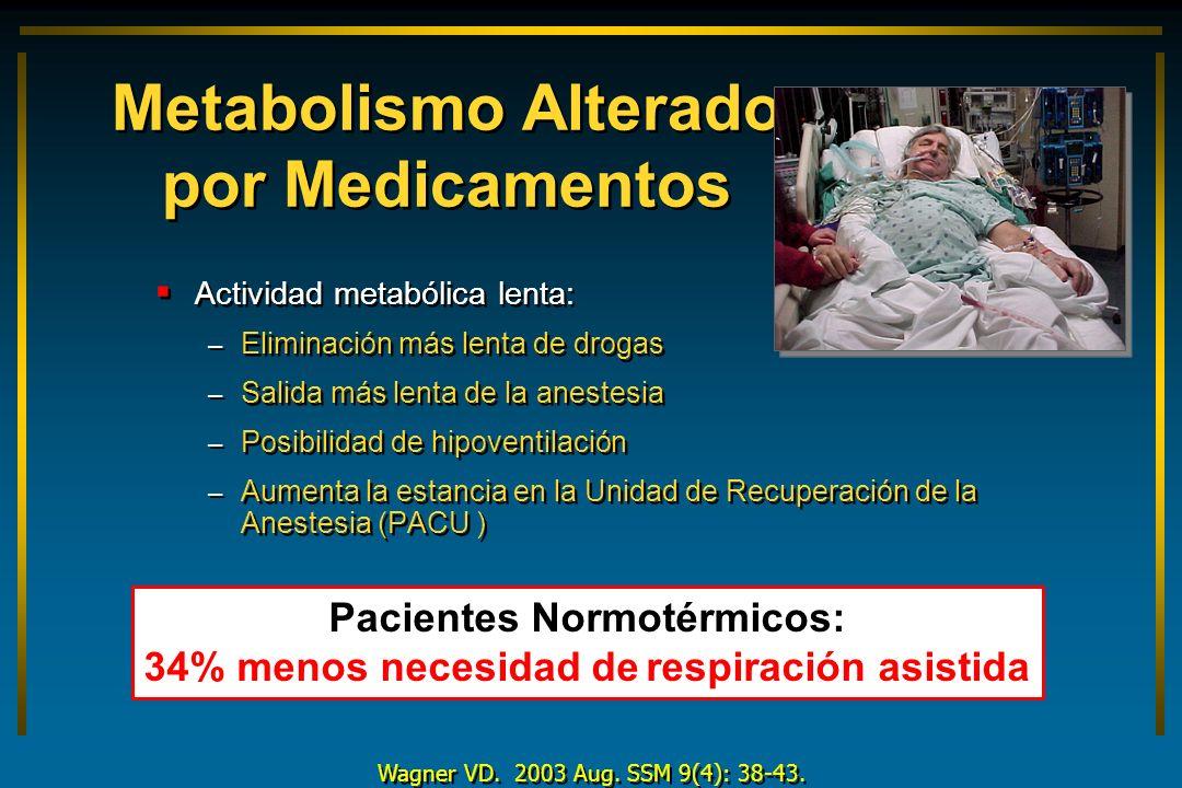 Metabolismo Alterado por Medicamentos Actividad metabólica lenta: – Eliminación más lenta de drogas – Salida más lenta de la anestesia – Posibilidad d