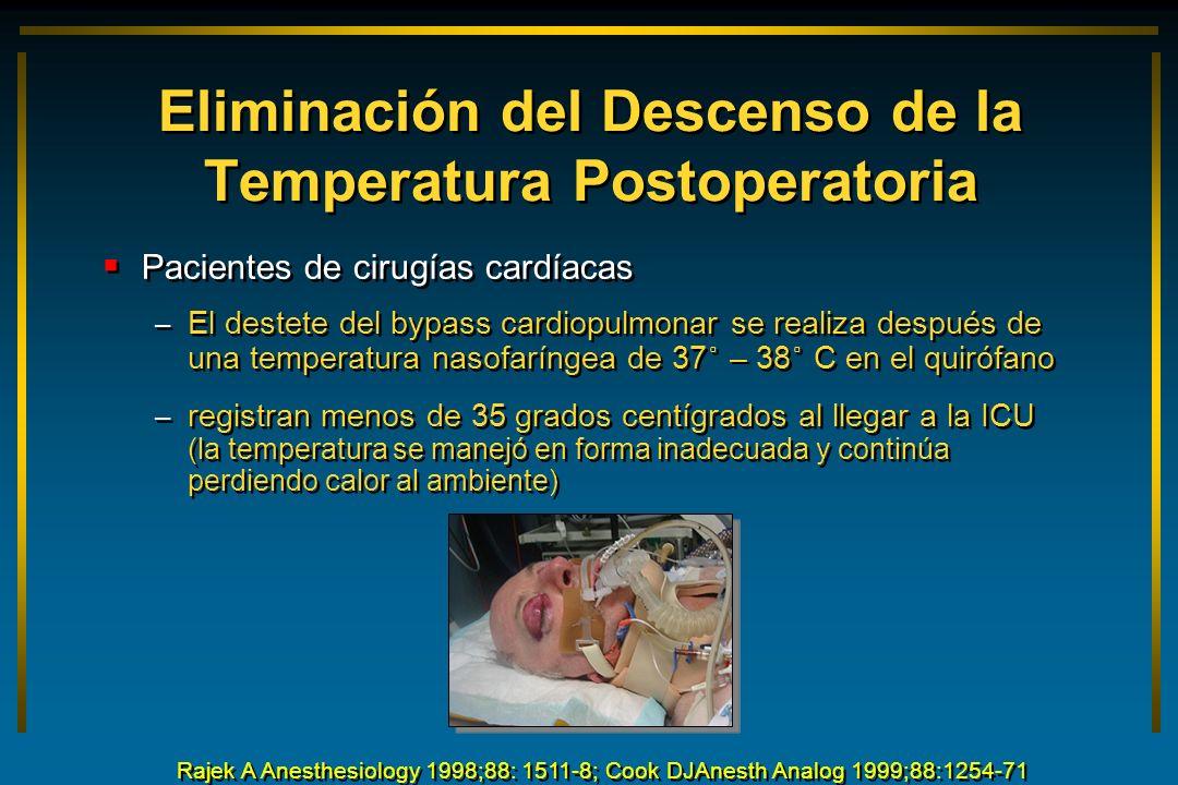 Eliminación del Descenso de la Temperatura Postoperatoria Pacientes de cirugías cardíacas – El destete del bypass cardiopulmonar se realiza después de