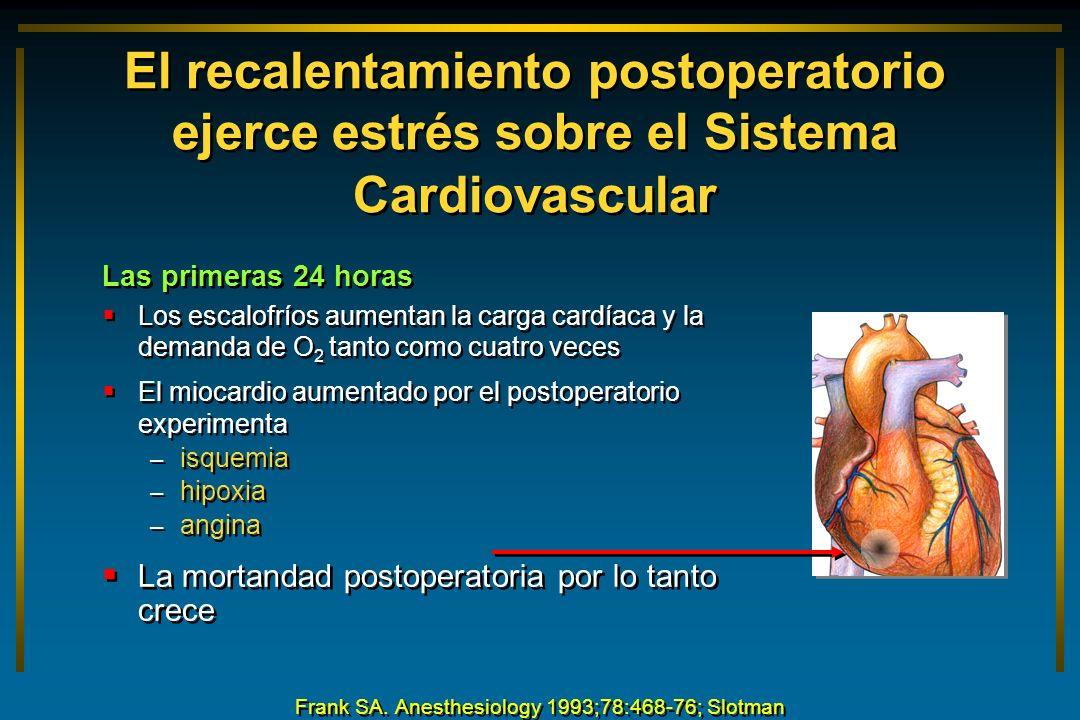 El recalentamiento postoperatorio ejerce estrés sobre el Sistema Cardiovascular Las primeras 24 horas Los escalofríos aumentan la carga cardíaca y la