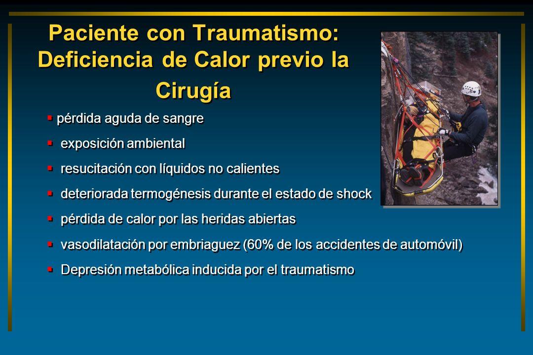 Paciente con Traumatismo: Deficiencia de Calor previo la Cirugía pérdida aguda de sangre exposición ambiental resucitación con líquidos no calientes d
