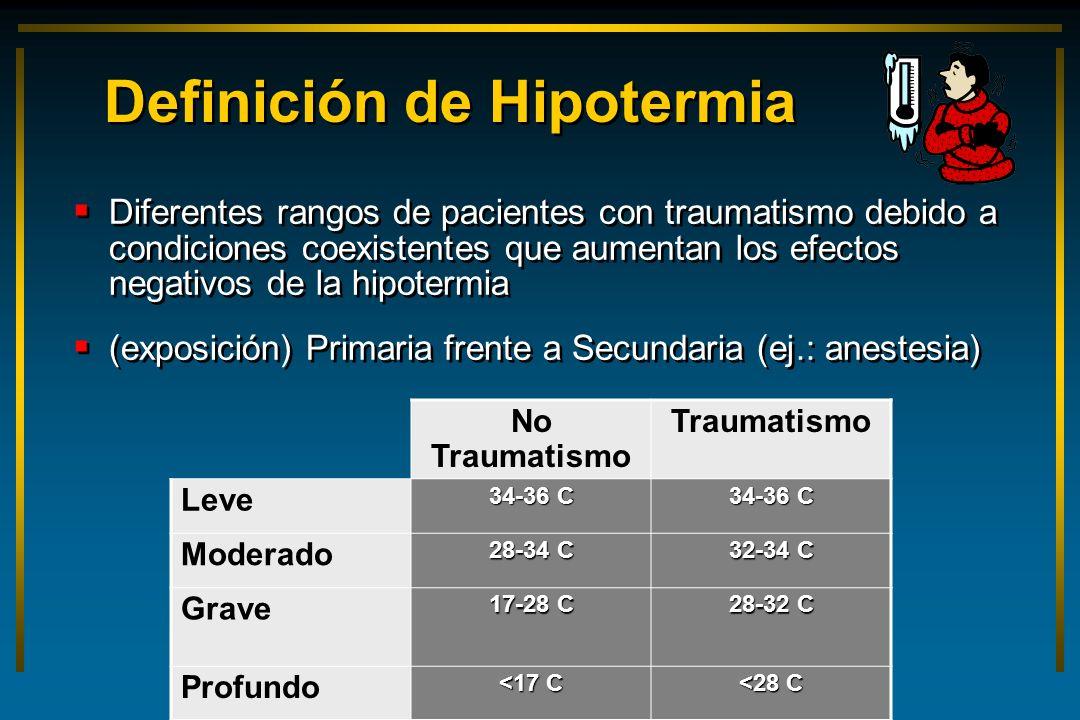 Definición de Hipotermia Diferentes rangos de pacientes con traumatismo debido a condiciones coexistentes que aumentan los efectos negativos de la hip