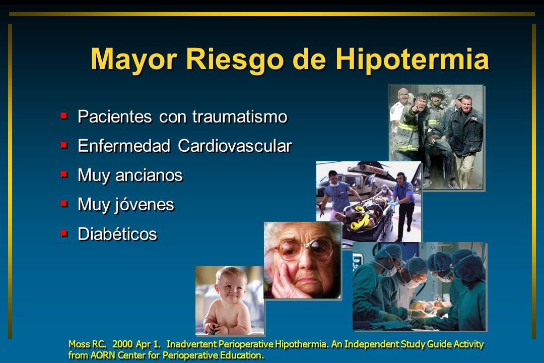 Mayor Riesgo de Hipotermia Pacientes con traumatismo Enfermedad Cardiovascular Muy ancianos Muy jóvenes Diabéticos Pacientes con traumatismo Enfermeda