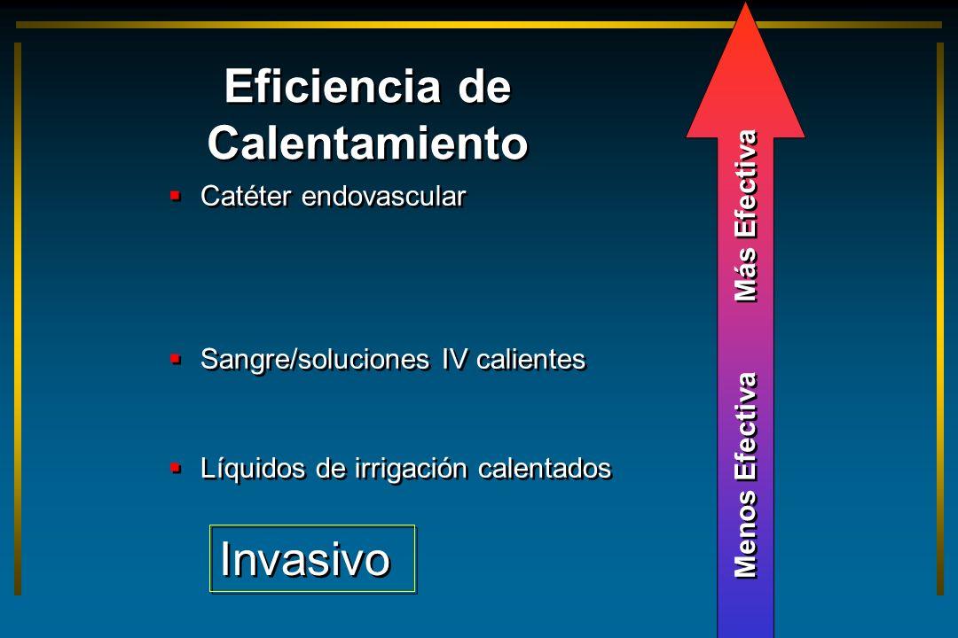 Catéter endovascular Sangre/soluciones IV calientes Líquidos de irrigación calentados Catéter endovascular Sangre/soluciones IV calientes Líquidos de
