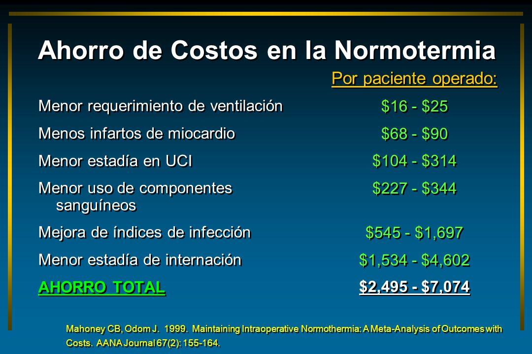 Ahorro de Costos en la Normotermia Menor requerimiento de ventilación Menos infartos de miocardio Menor estadía en UCI Menor uso de componentes sanguí
