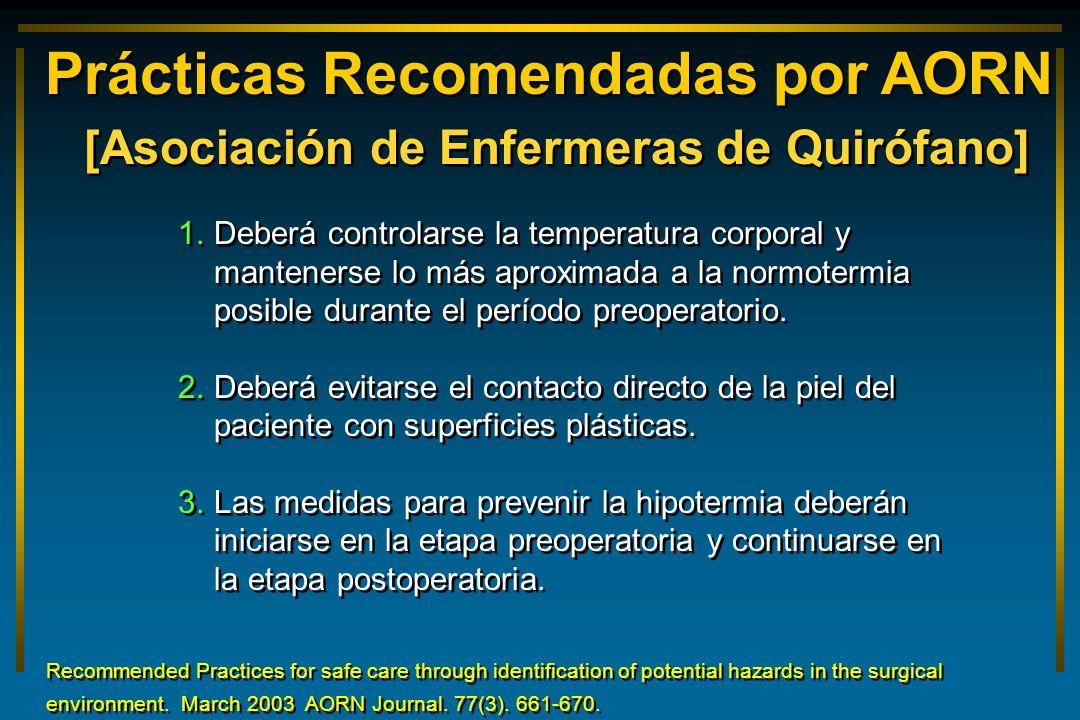 Prácticas Recomendadas por AORN [Asociación de Enfermeras de Quirófano] 1. 1.Deberá controlarse la temperatura corporal y mantenerse lo más aproximada