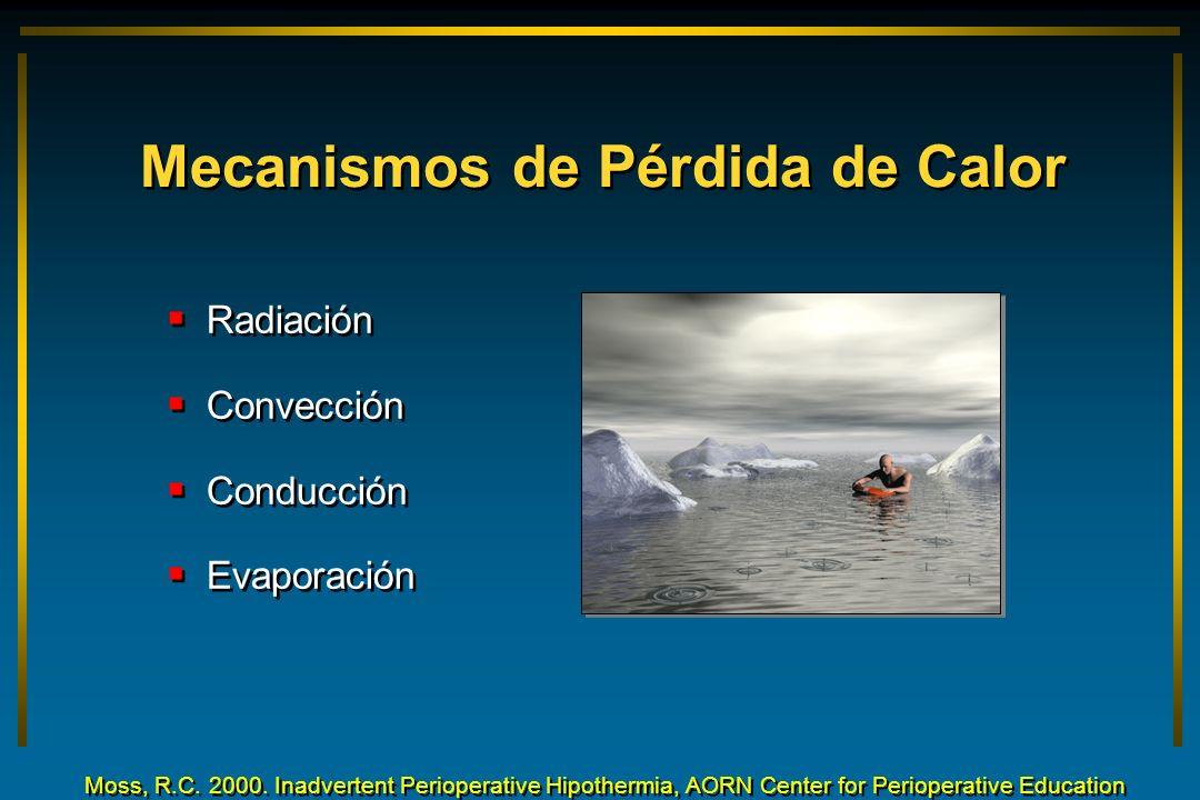 Mecanismos de Pérdida de Calor Radiación Convección Conducción Evaporación Radiación Convección Conducción Evaporación Moss, R.C. 2000. Inadvertent Pe