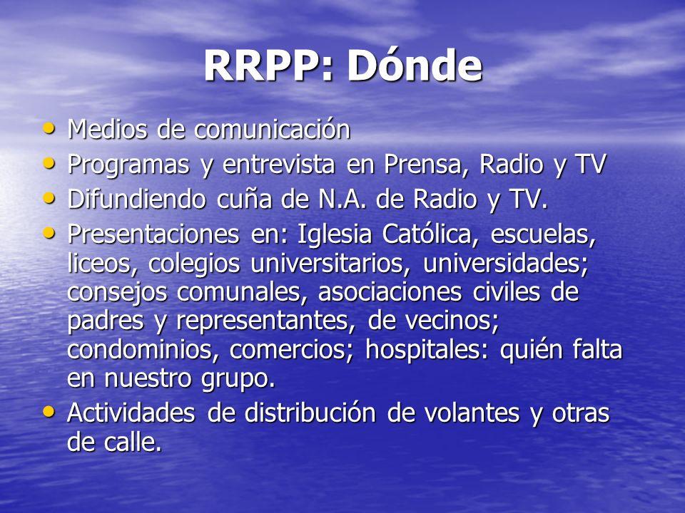 RRPP: Dónde Medios de comunicación Medios de comunicación Programas y entrevista en Prensa, Radio y TV Programas y entrevista en Prensa, Radio y TV Di