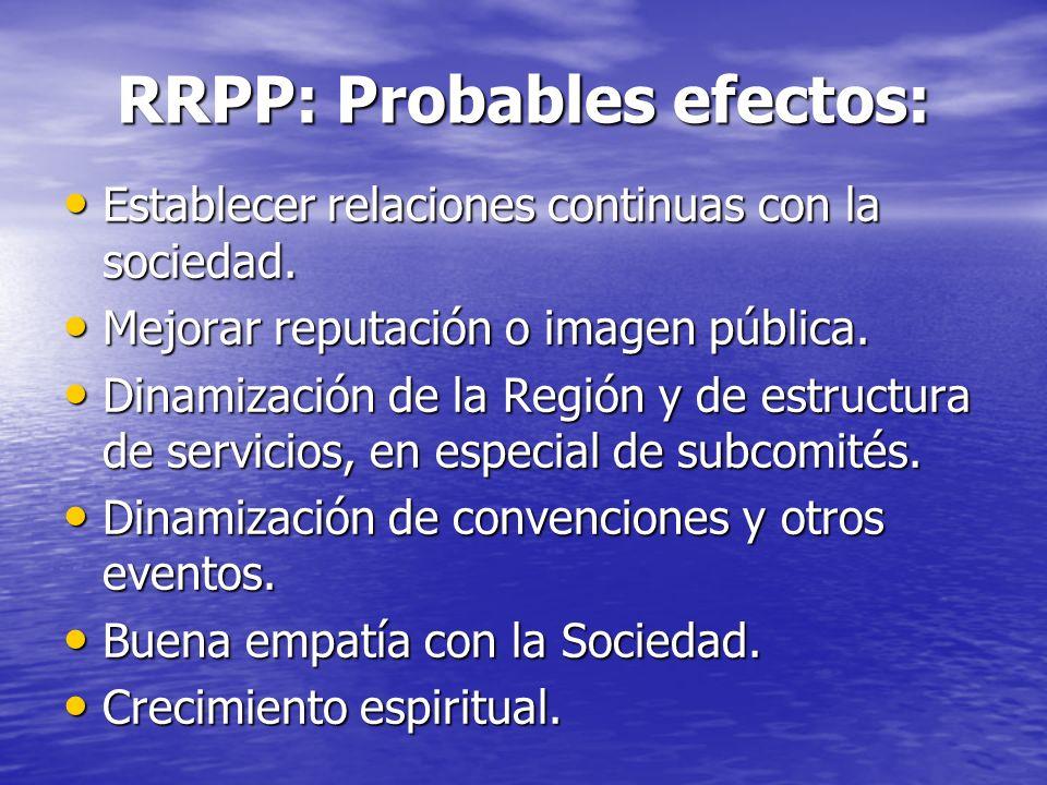 RRPP: Probables efectos: Establecer relaciones continuas con la sociedad. Establecer relaciones continuas con la sociedad. Mejorar reputación o imagen