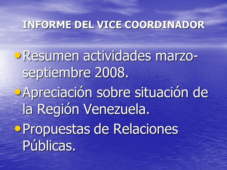 INFORME DEL VICE COORDINADOR Resumen actividades marzo- septiembre 2008. Resumen actividades marzo- septiembre 2008. Apreciación sobre situación de la