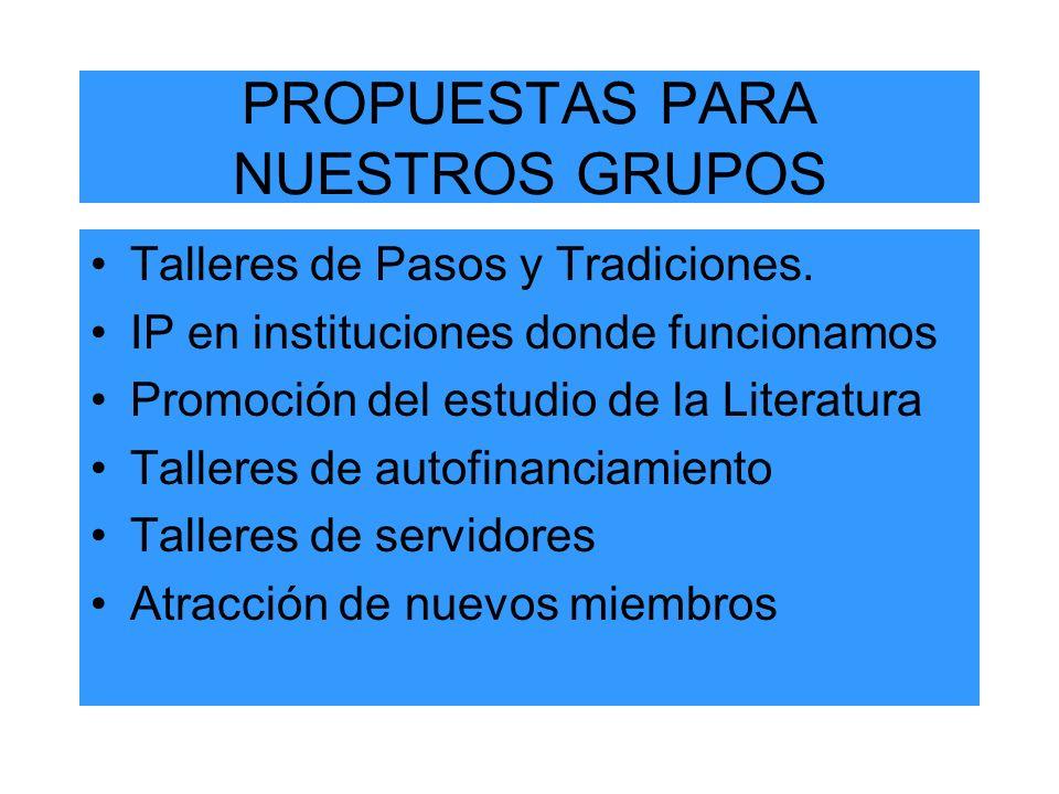 PROPUESTAS PARA NUESTROS GRUPOS Talleres de Pasos y Tradiciones.