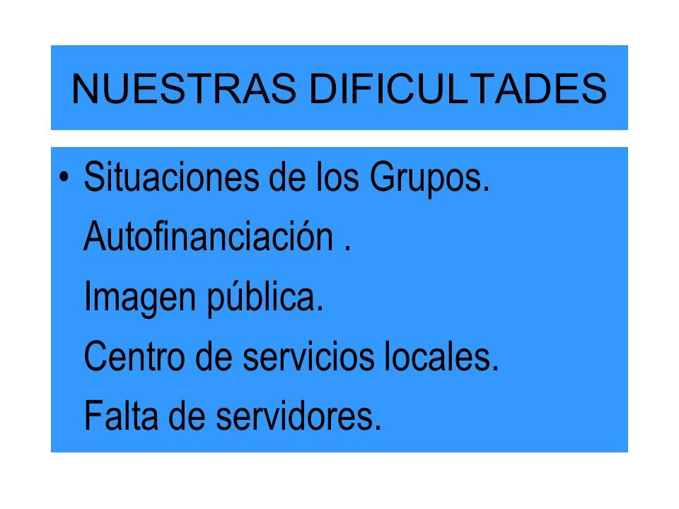 NUESTRAS DIFICULTADES Situaciones de los Grupos. Autofinanciación.