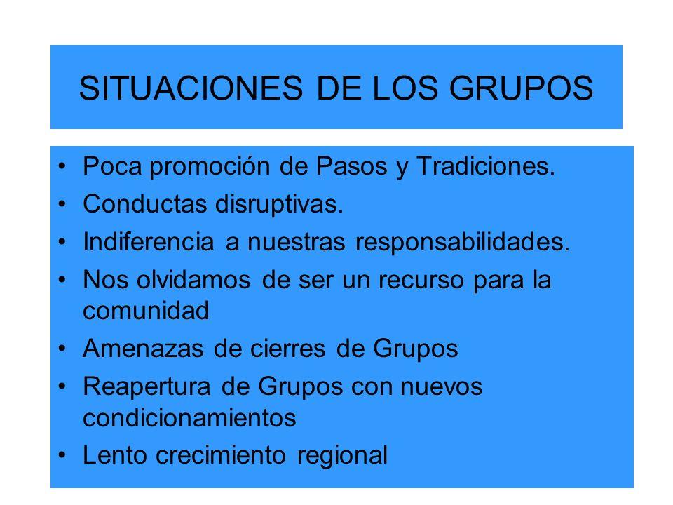 AUTOFINANCIAMIENTO Los Grupos reciben pocas contribuciones de sus miembros.