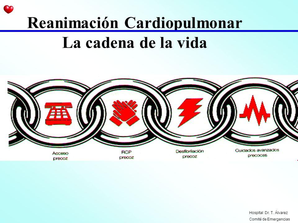Causas de paro cardiorespiratorio Cardíacas Muerte súbita Arritmias (FV) IAM Accidente cerebrovascular Asfixias Electrocución Herida por rayo Sobredosis de drogas Hipotermia Trauma Hospital Dr.